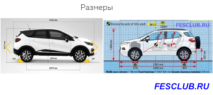 Renualt Kaptur vs. Ford Ecosport - Размеры.png