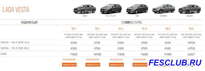 LADA Vesta SW Cross vs. Ford Ecosport - vesta TO.jpg
