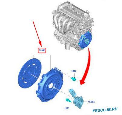 1860879 Ремкомплект сцепления Ford Ecosport 2.0 л. Duratec - remksc.jpg